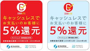 キャッシュレス消費者還元 種田家具なら5%還元 いよいよ10月1日~のアイキャッチ画像