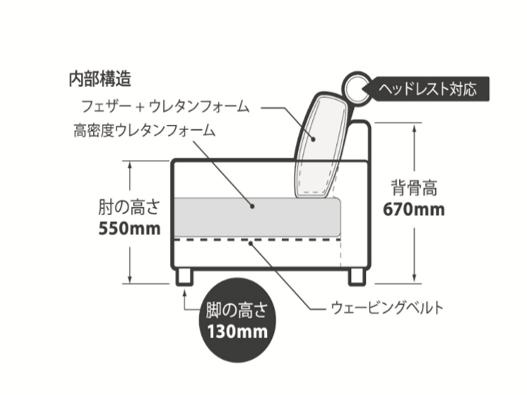 新素材コンパクト カウチソファー|組み換え可能でレイアウトいろいろの画像6