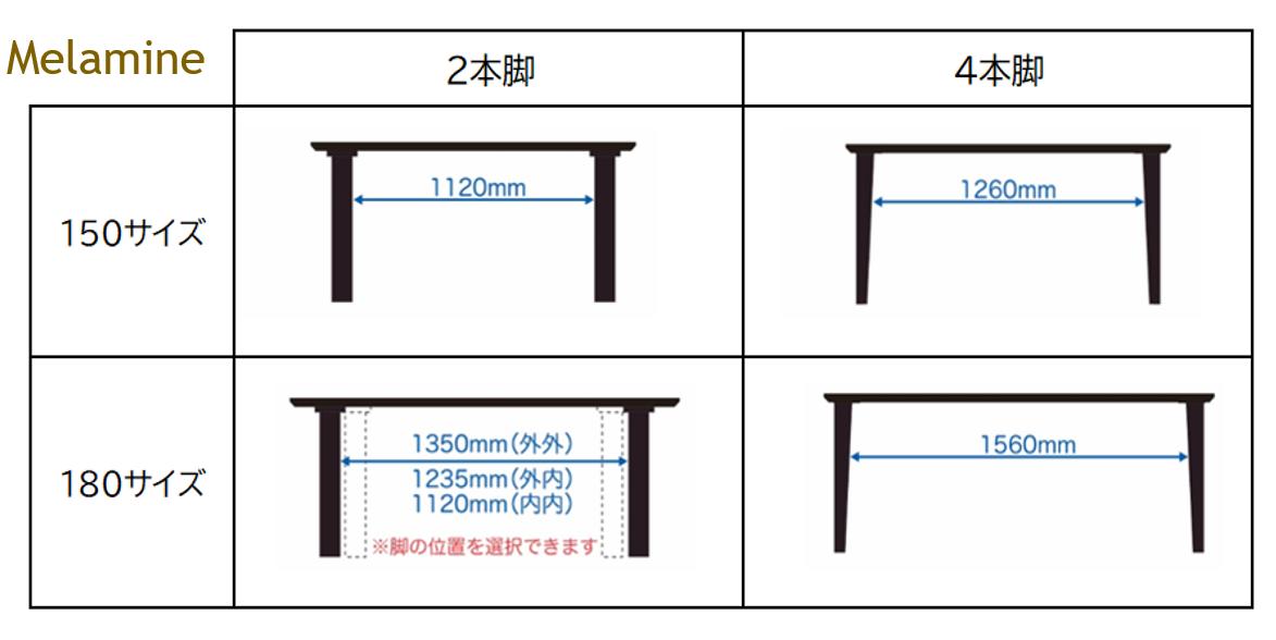 業界初‼AGC強化ガラスをテーブルトップに採用した150㎝ダイニングテーブルの画像6